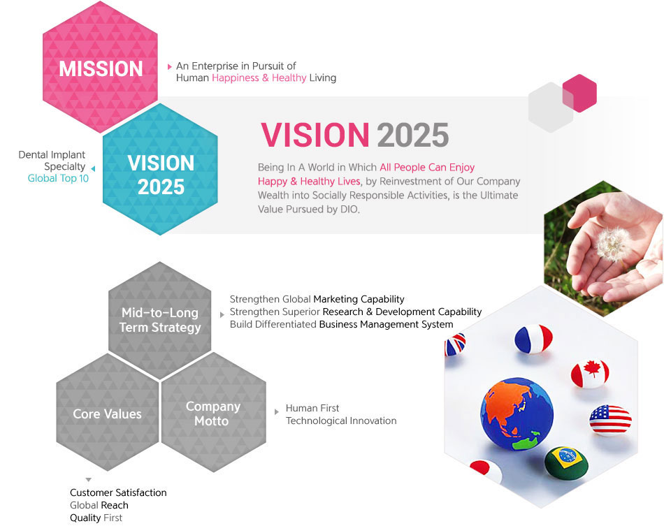 Vision 2020 - Realizing a World in Which All People Can Enjoy 